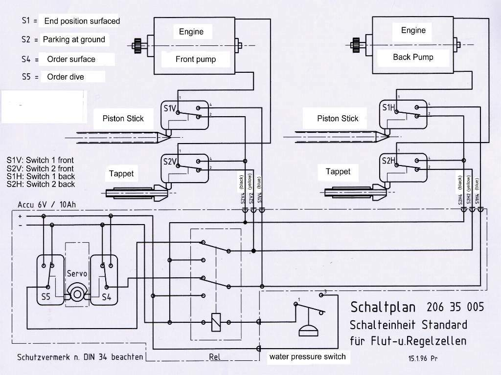 Collection Submersible Pump Wiring Diagram Pictures Wire Diagram